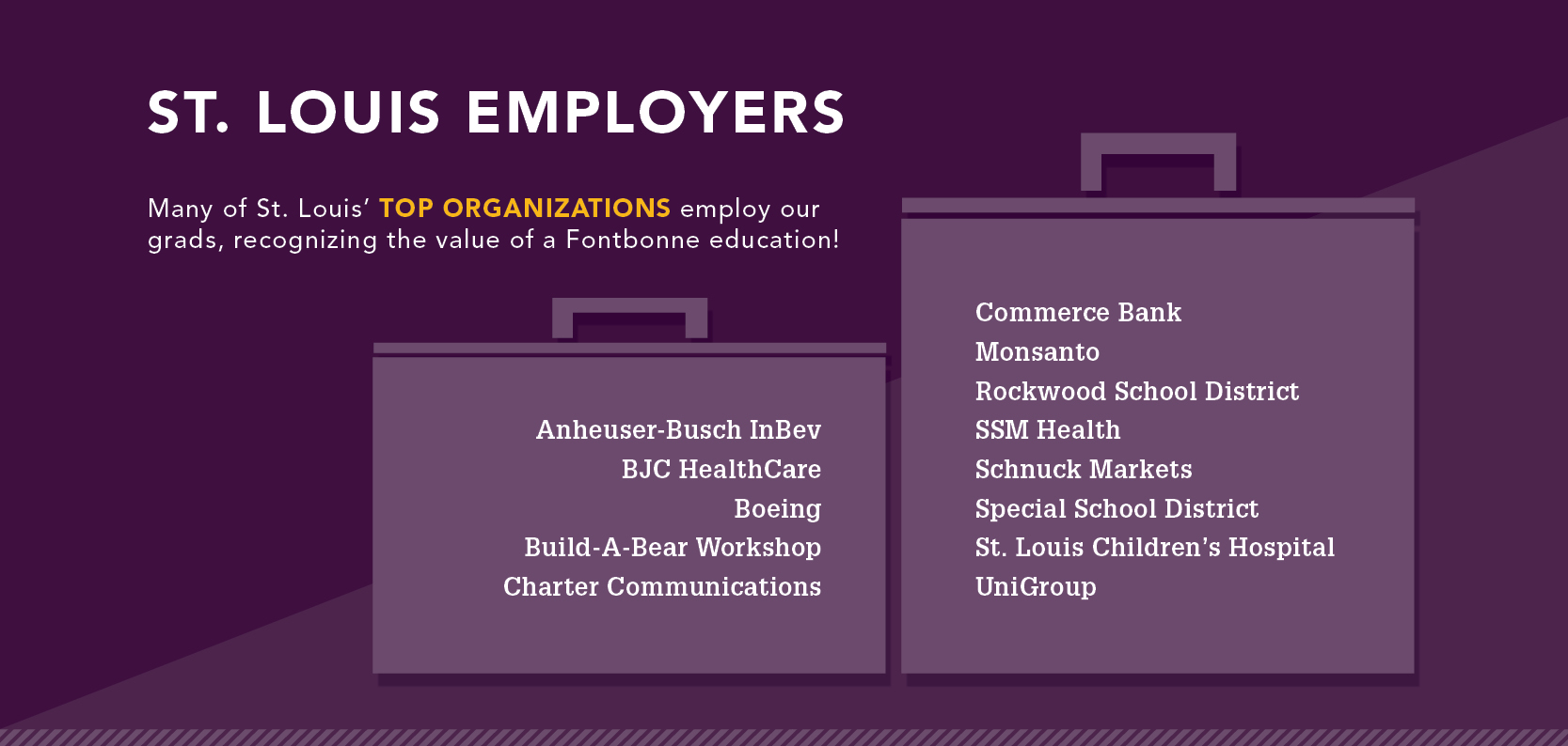 Career_Outcomes_Infographic_(Class_of_2015)_(WEB_STL_Employers)_16