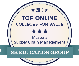 Supply Chain Management - Value Recognition