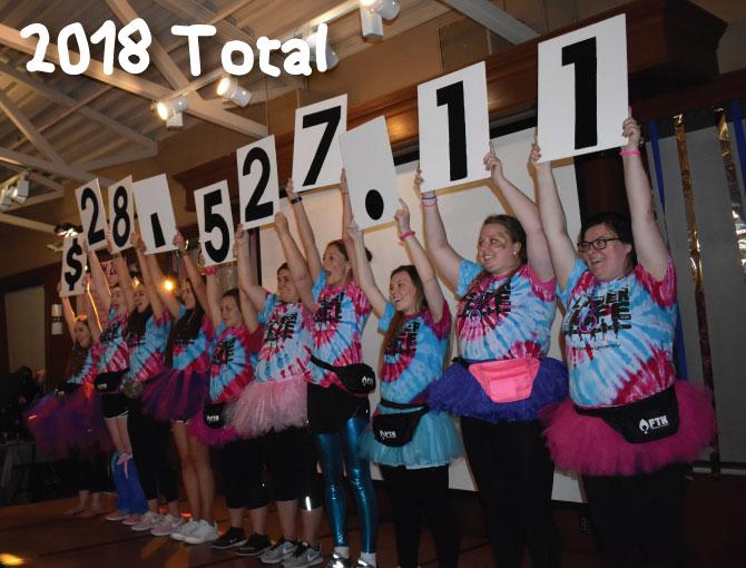 2018 FBUDM Total Fundraised