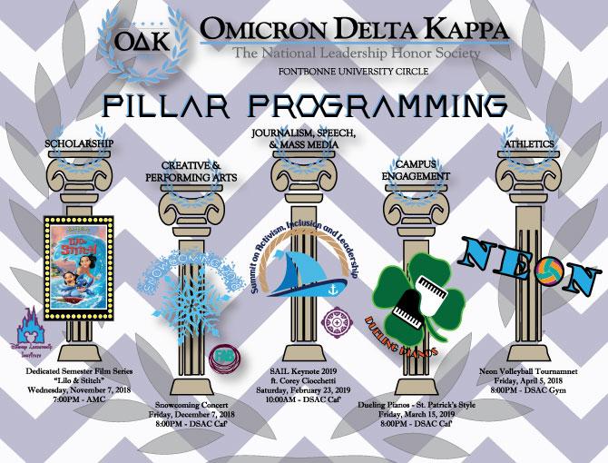 Pillar Programming