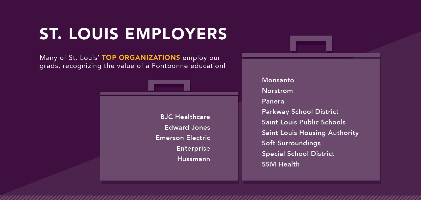 Fontbonne University top employers graphic